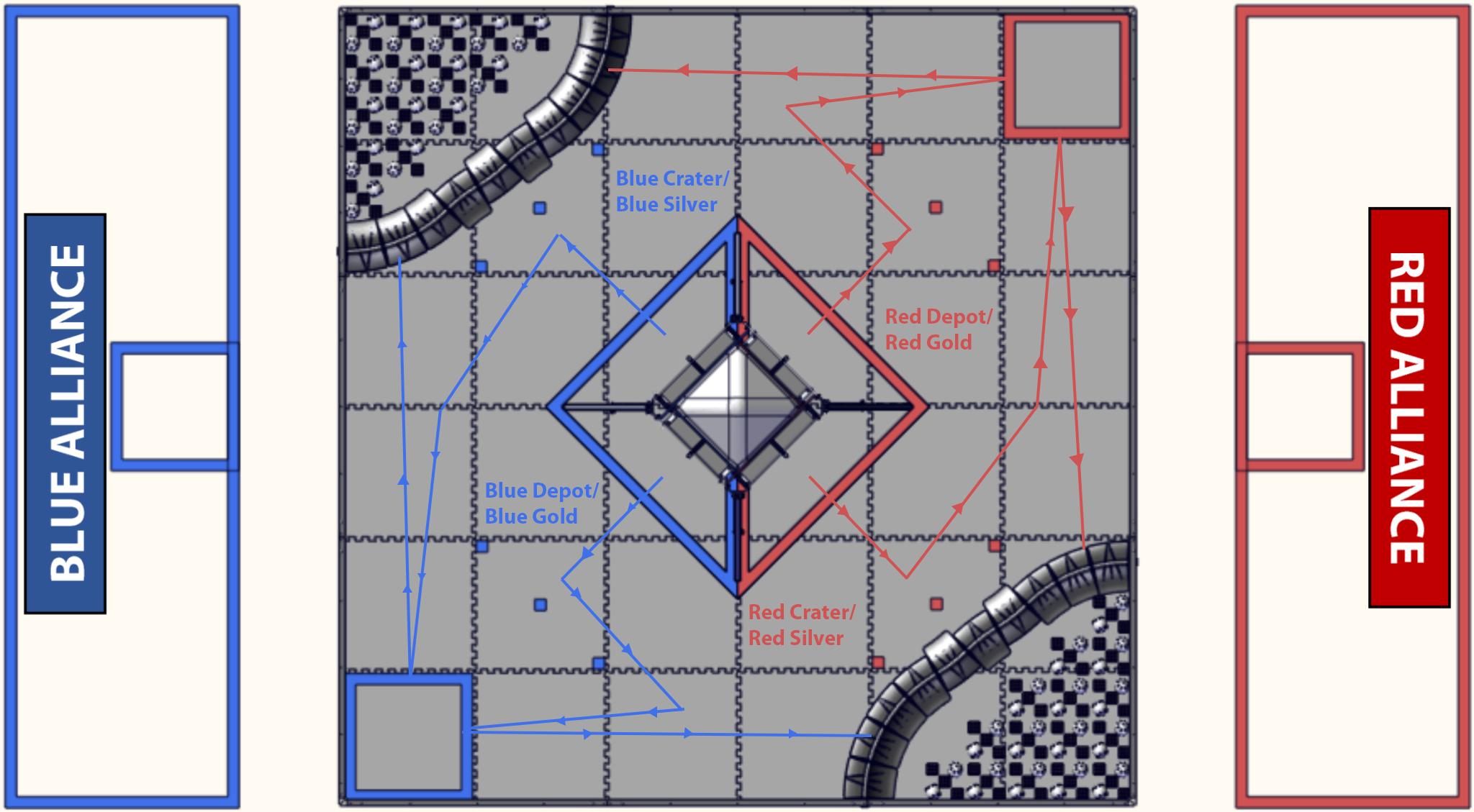 autonomous path.jpg