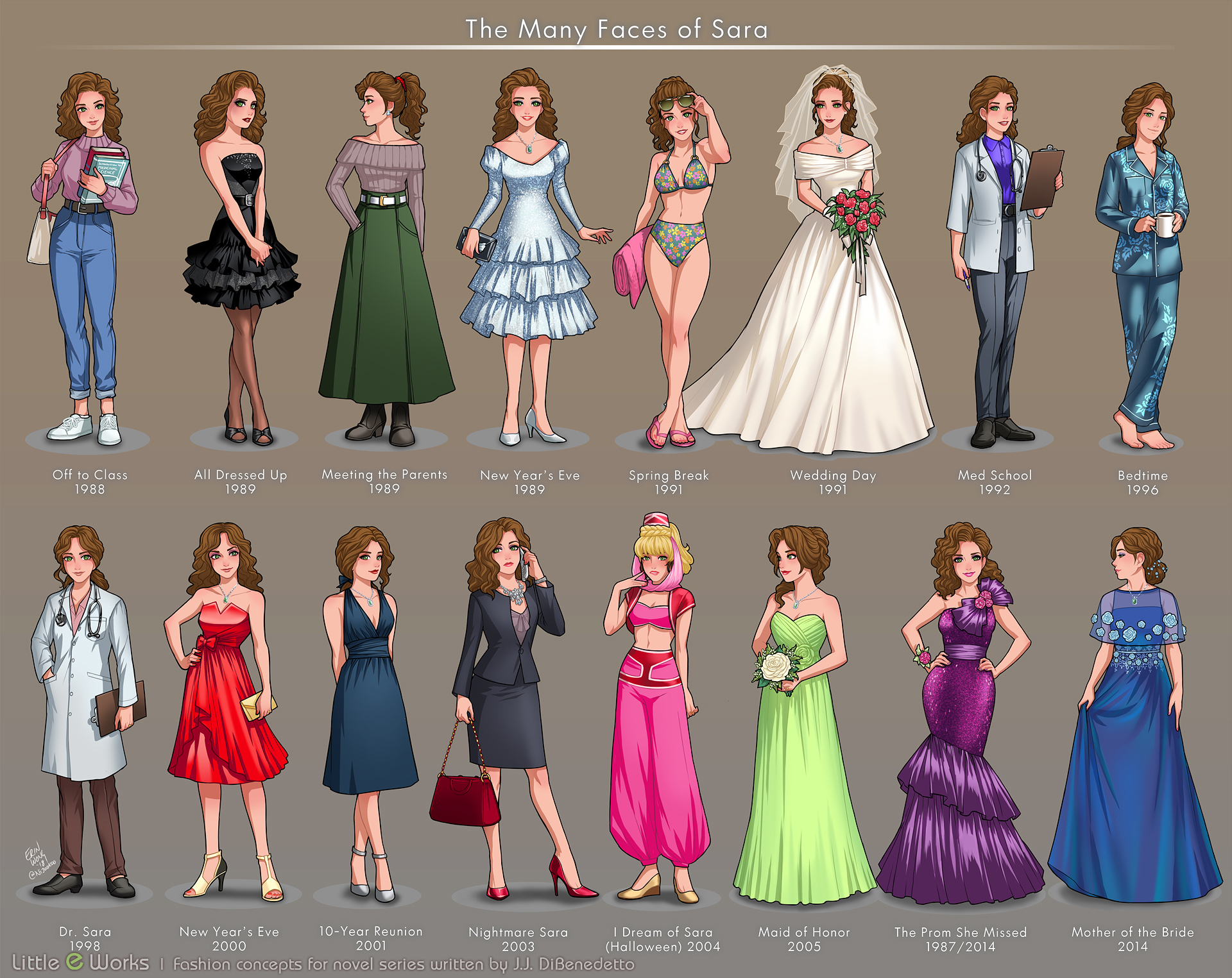 Concepts of iconic outfits for Sara, protagonist of J.J. DiBenedetto's  Dream  novel series.  www.facebook.com/jjdibenedettoauthor