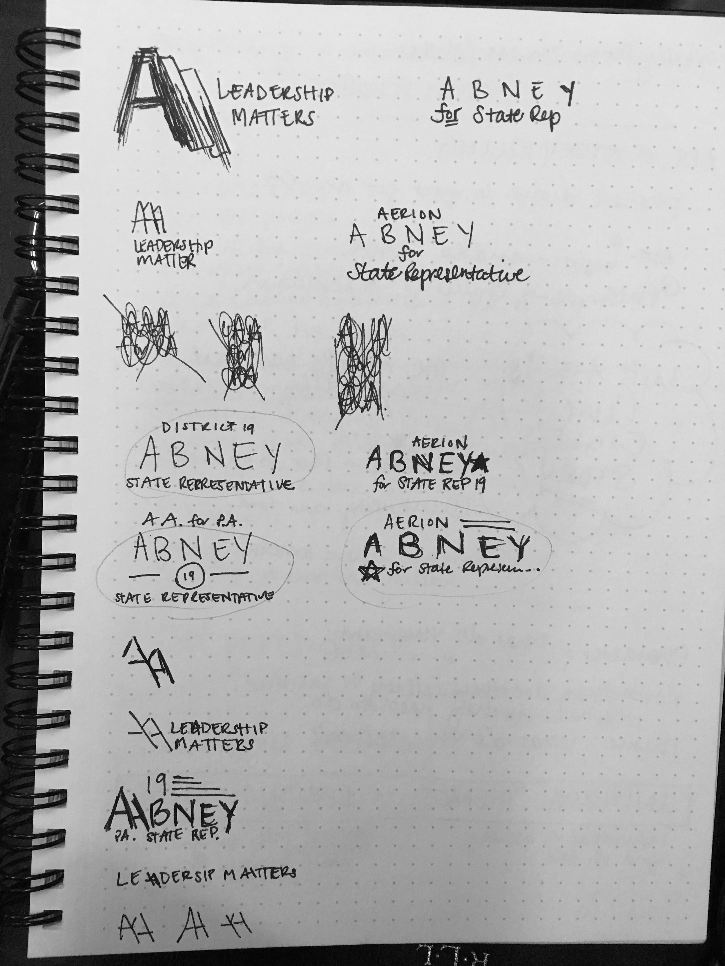 Initial sketches that I came up with.