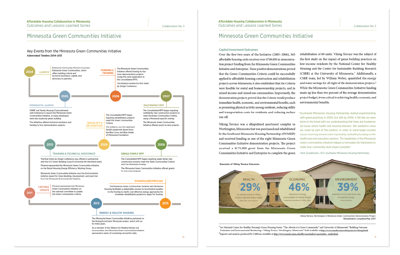 Nonprofit Branding and Infographics