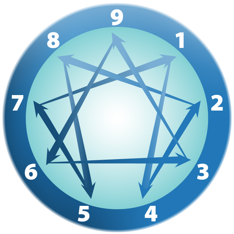 Certified Enneagram Coach - Enneagram in Business