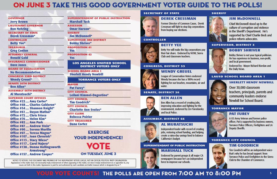 Independent Voter Guide, Inside