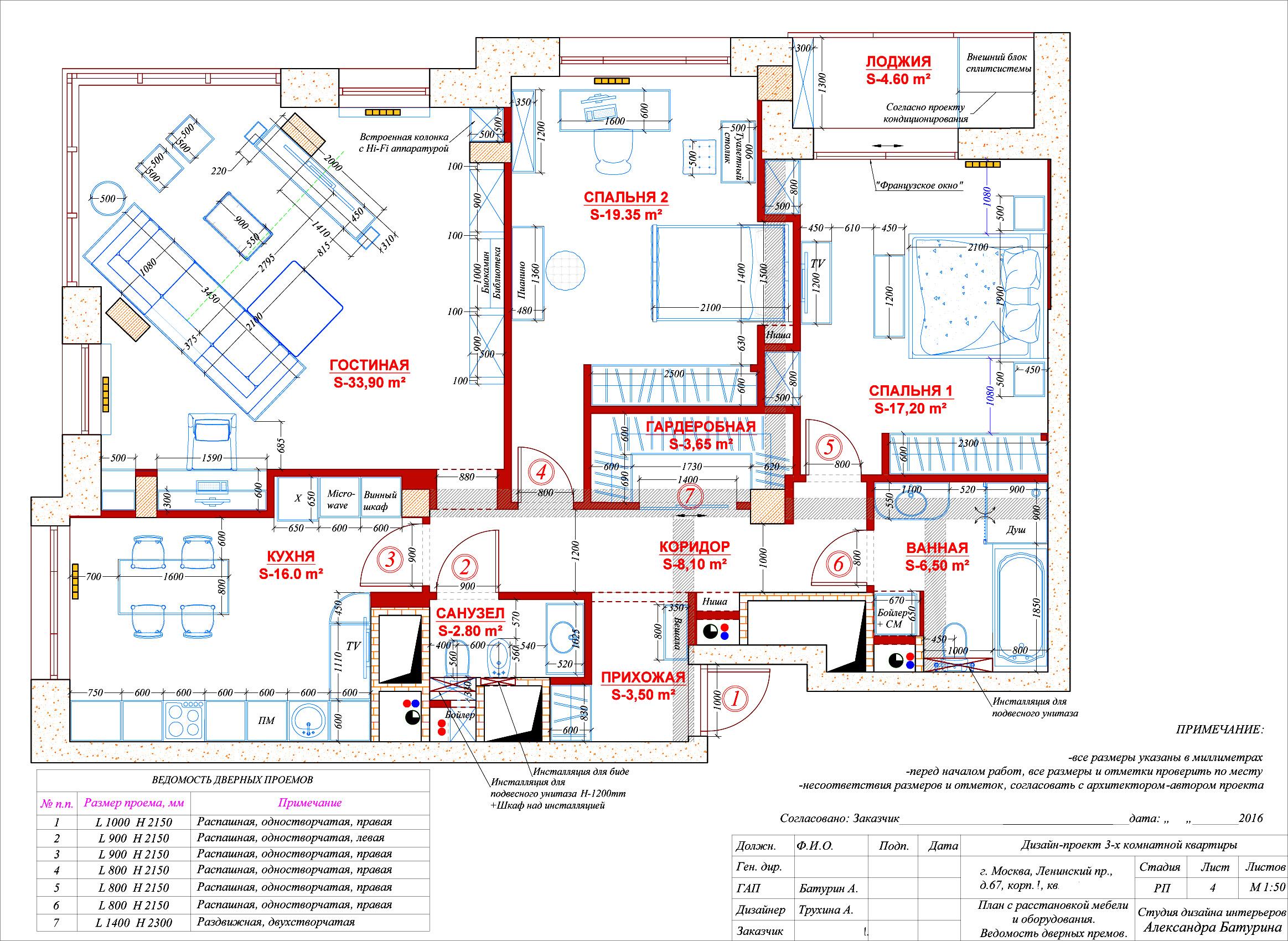 План с расстановкой мебели и оборудования