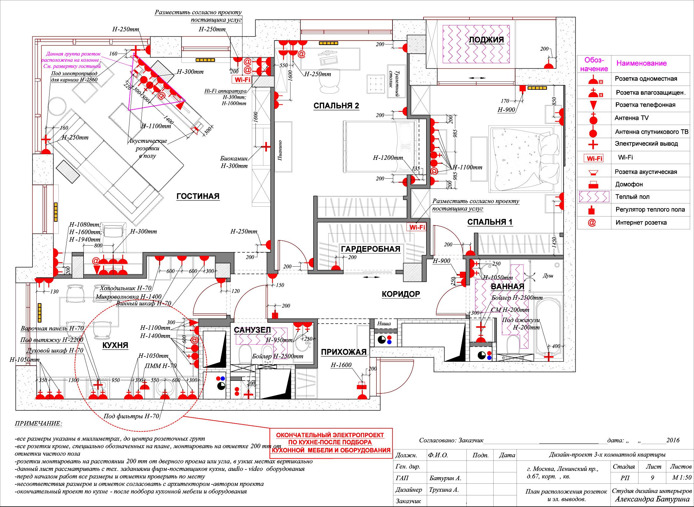План расположения розеток и электровыводов