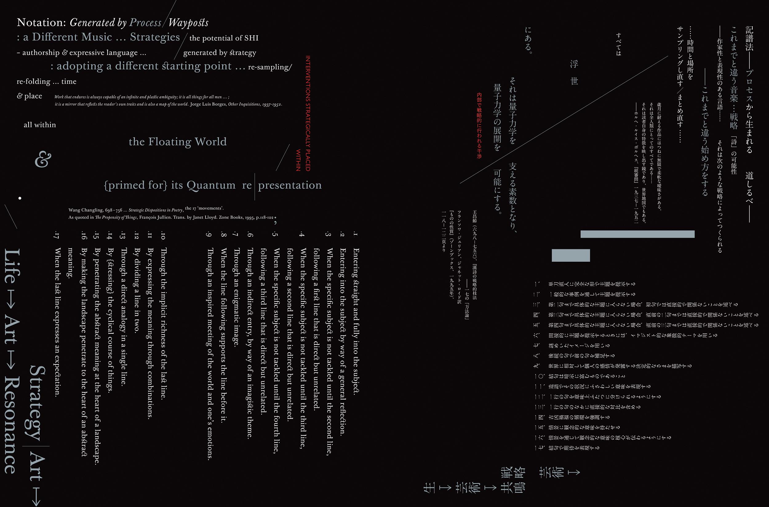 idea magazine _ wayposts (3)