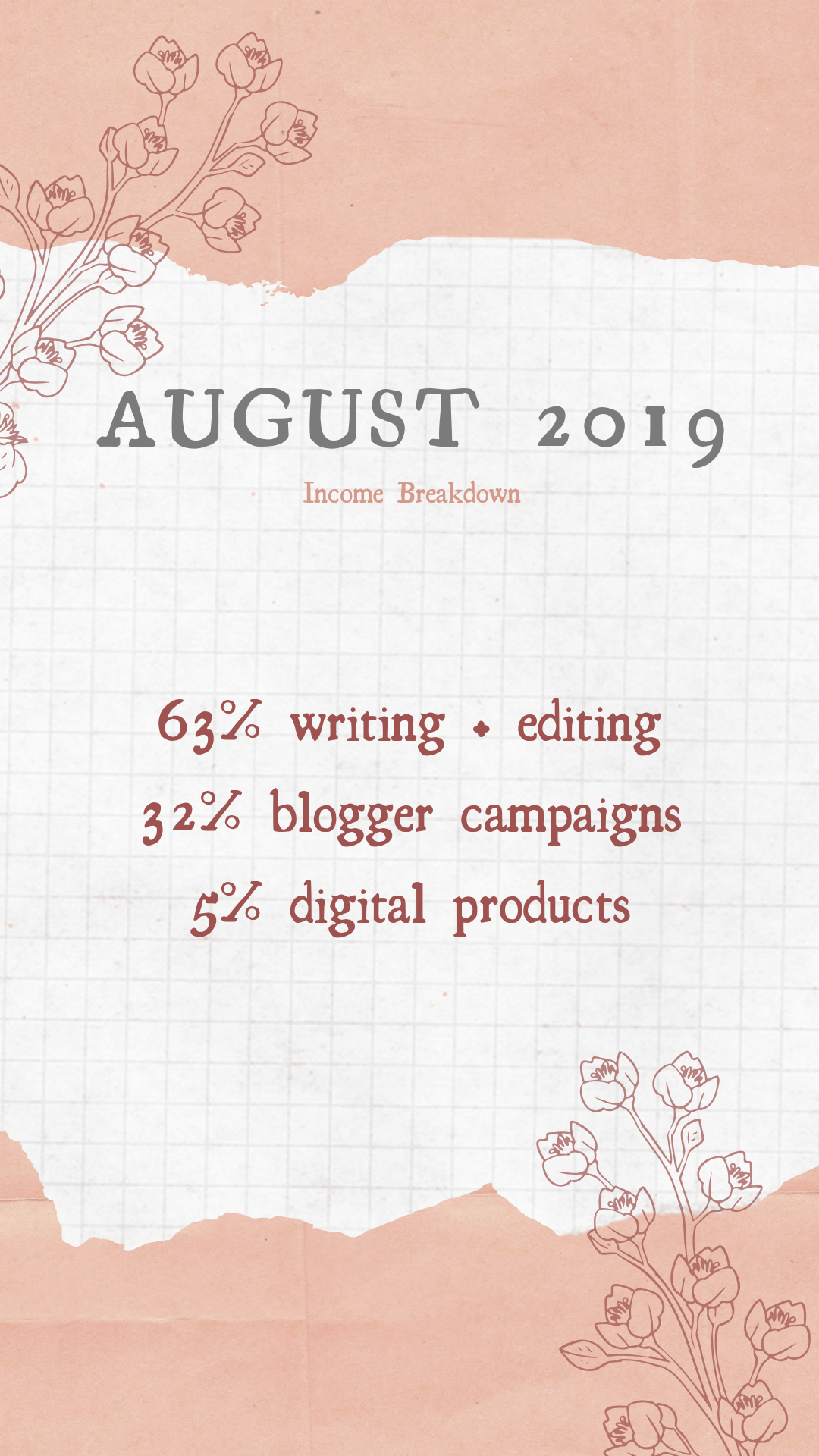 august 2019 income breakdown.png