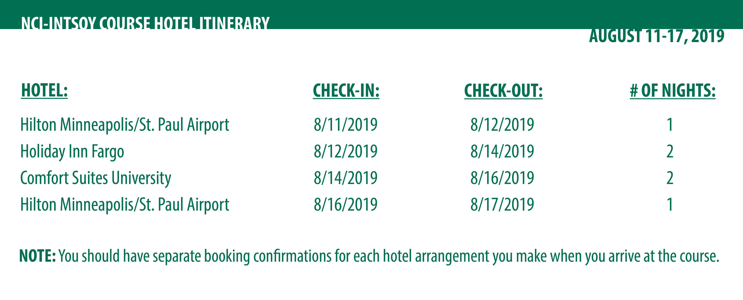 NCI-INTSOY Course Hotel Itinerary Template.jpg