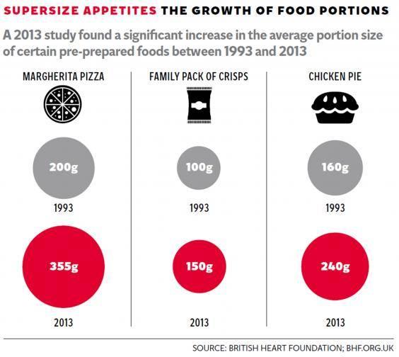 bhf obesity graphic.jpg