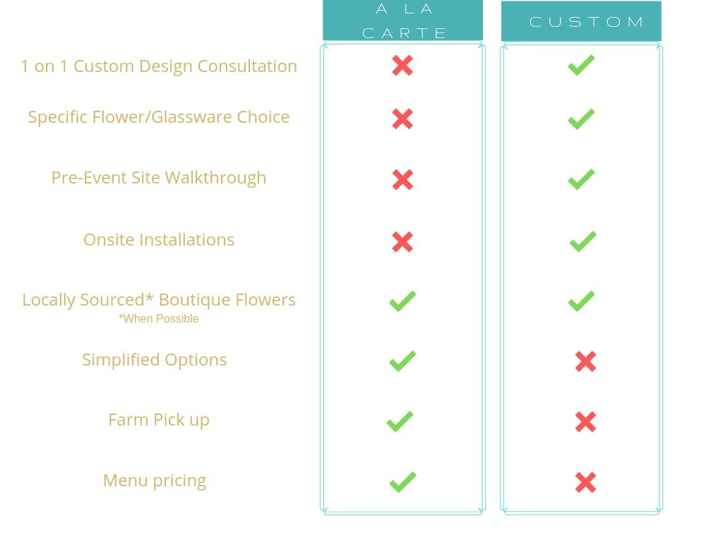 Wedding Service Comparison.jpg