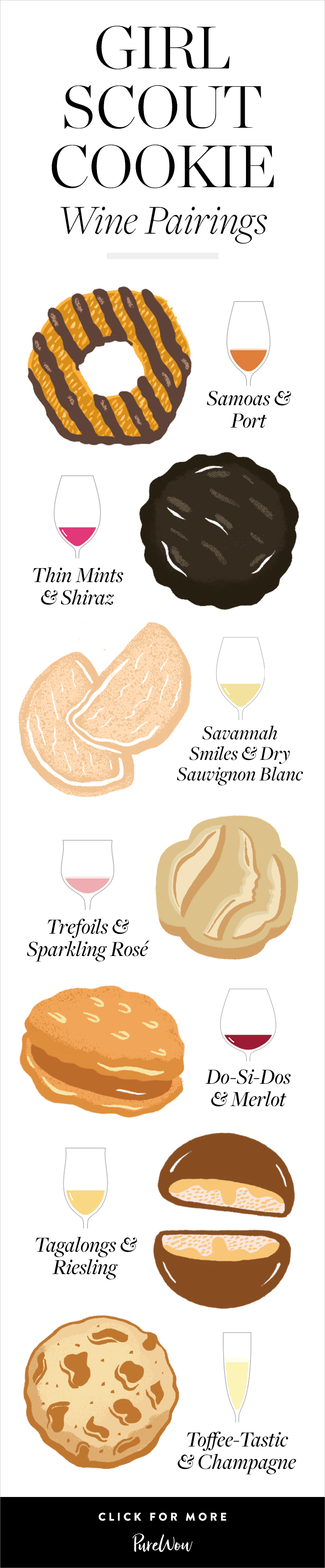 Girl Scout Cookie Wine Pairings.png