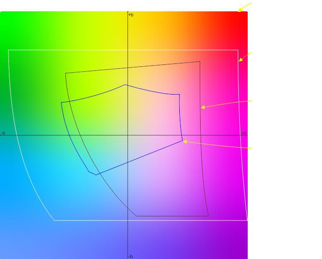 gama-de-cores
