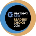 10 Best Craft Gin Distilleries, USA Today Readers' Choice  2016