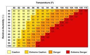 Heat+Index.jpg
