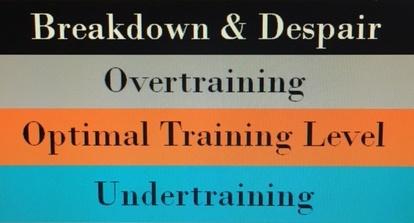 Lines of Training.jpg
