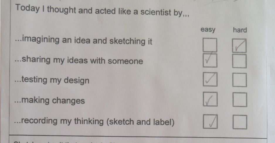 Students rate parts of the design process