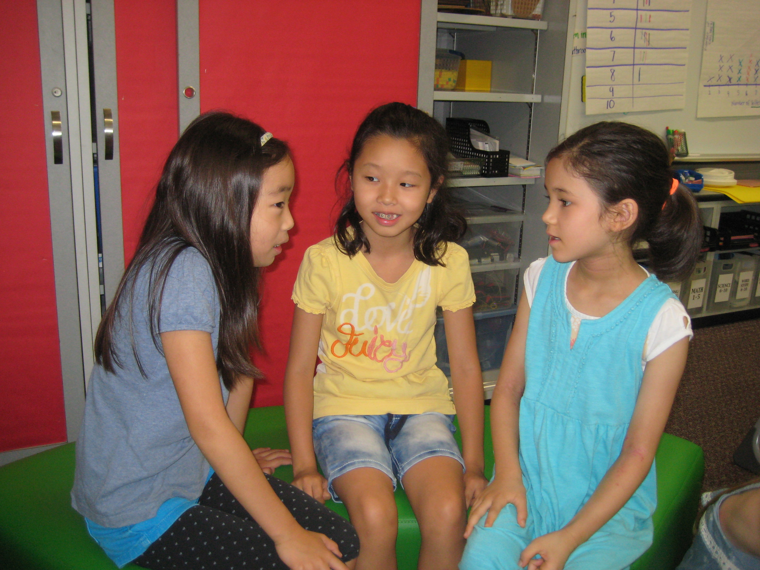 Students work in small groups (Turn and Talk) to share Author's Message