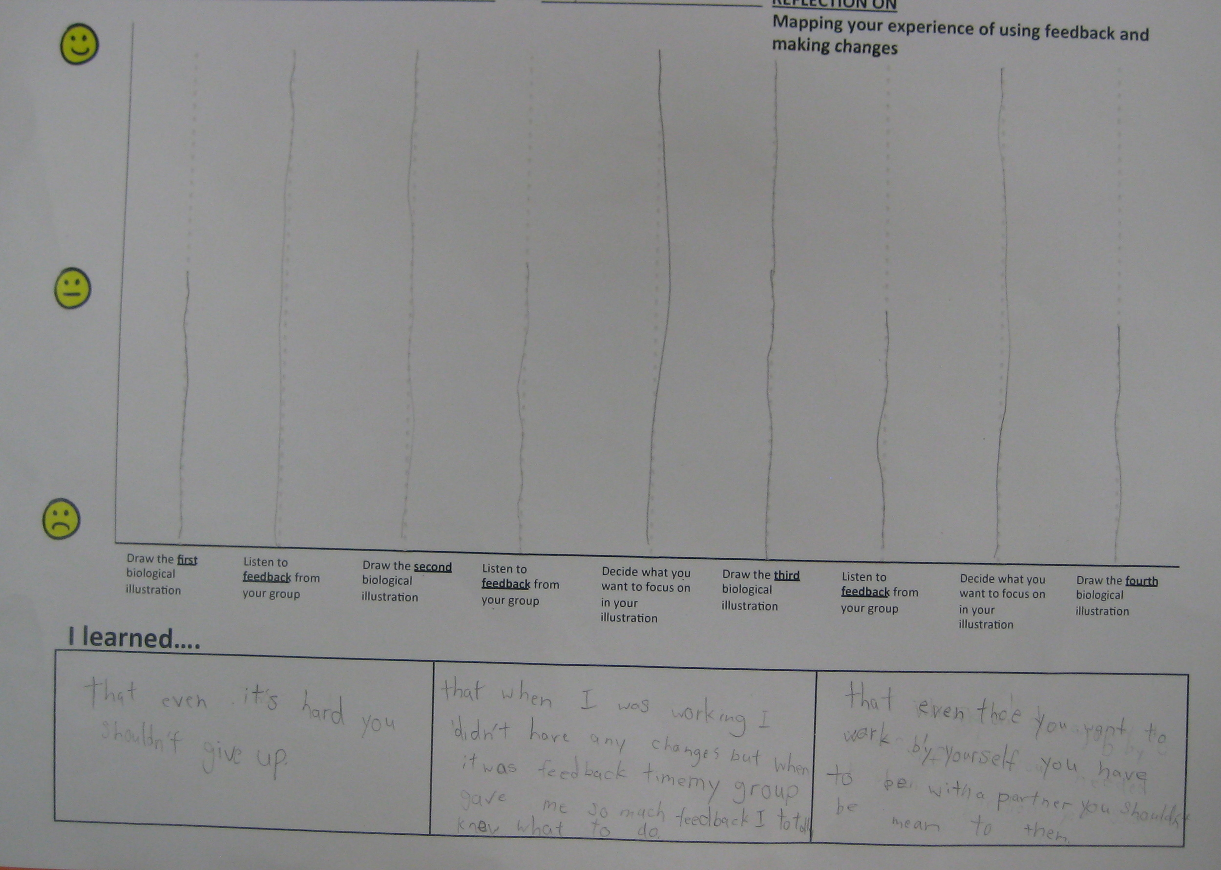 A sample reflection on using feedback