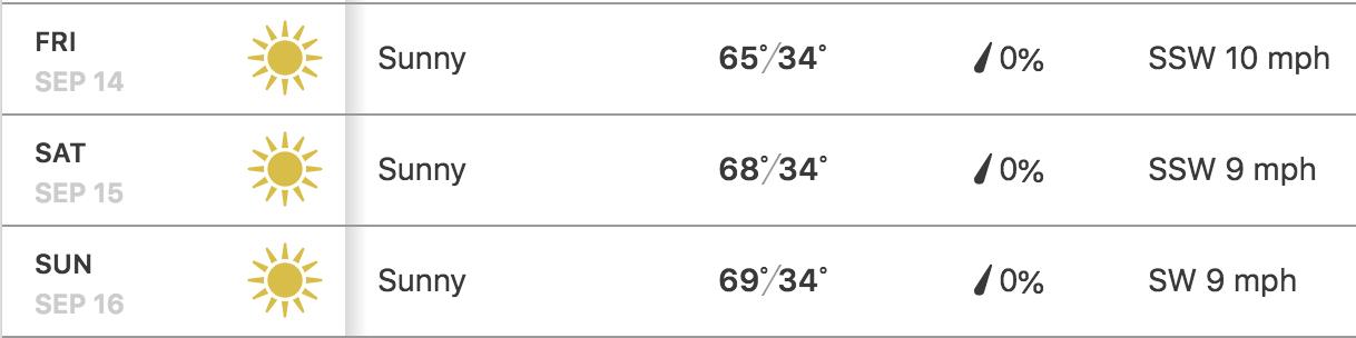 Sept 14-16 Yosemite Forecast