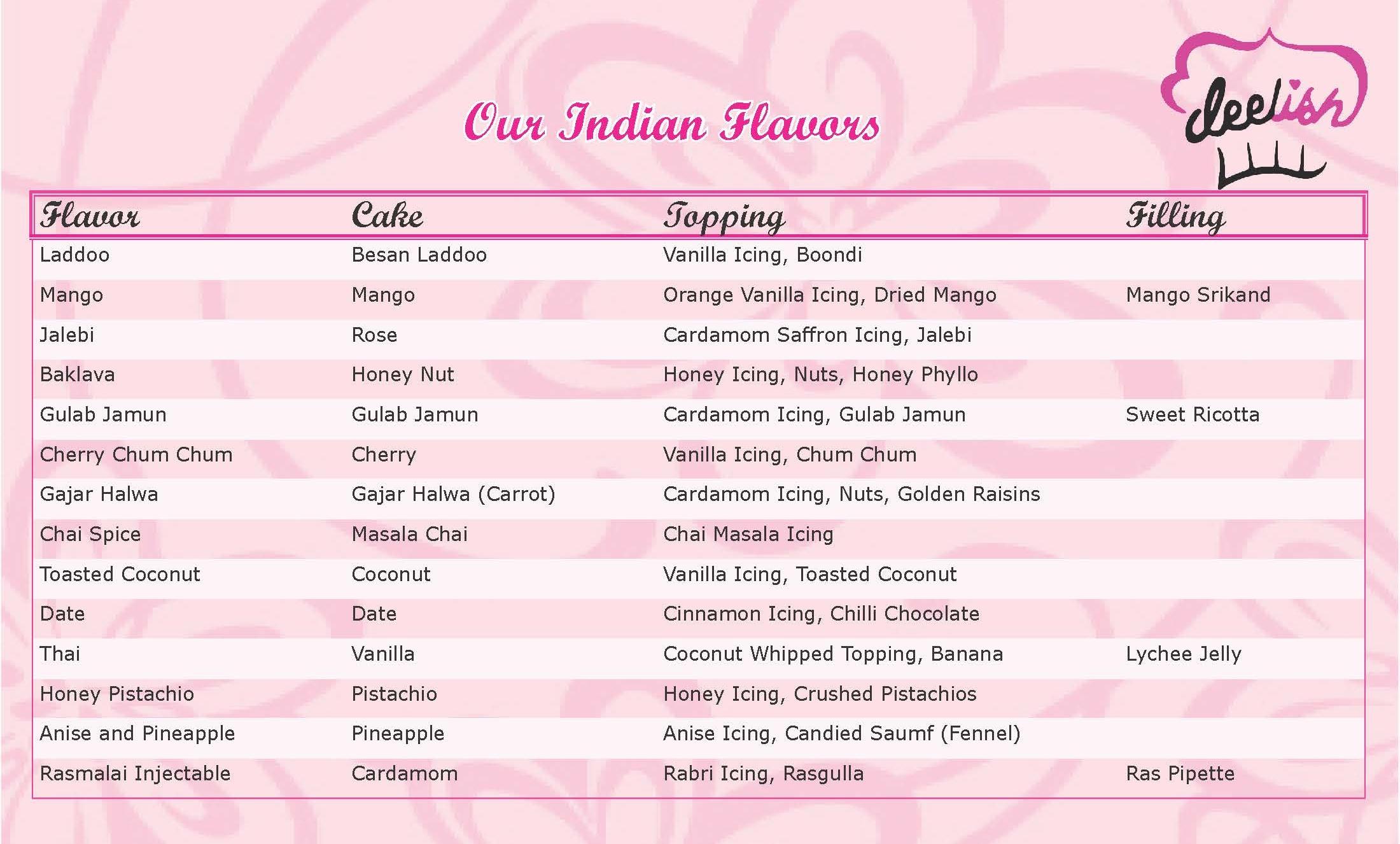 Deelish Indian Flavors