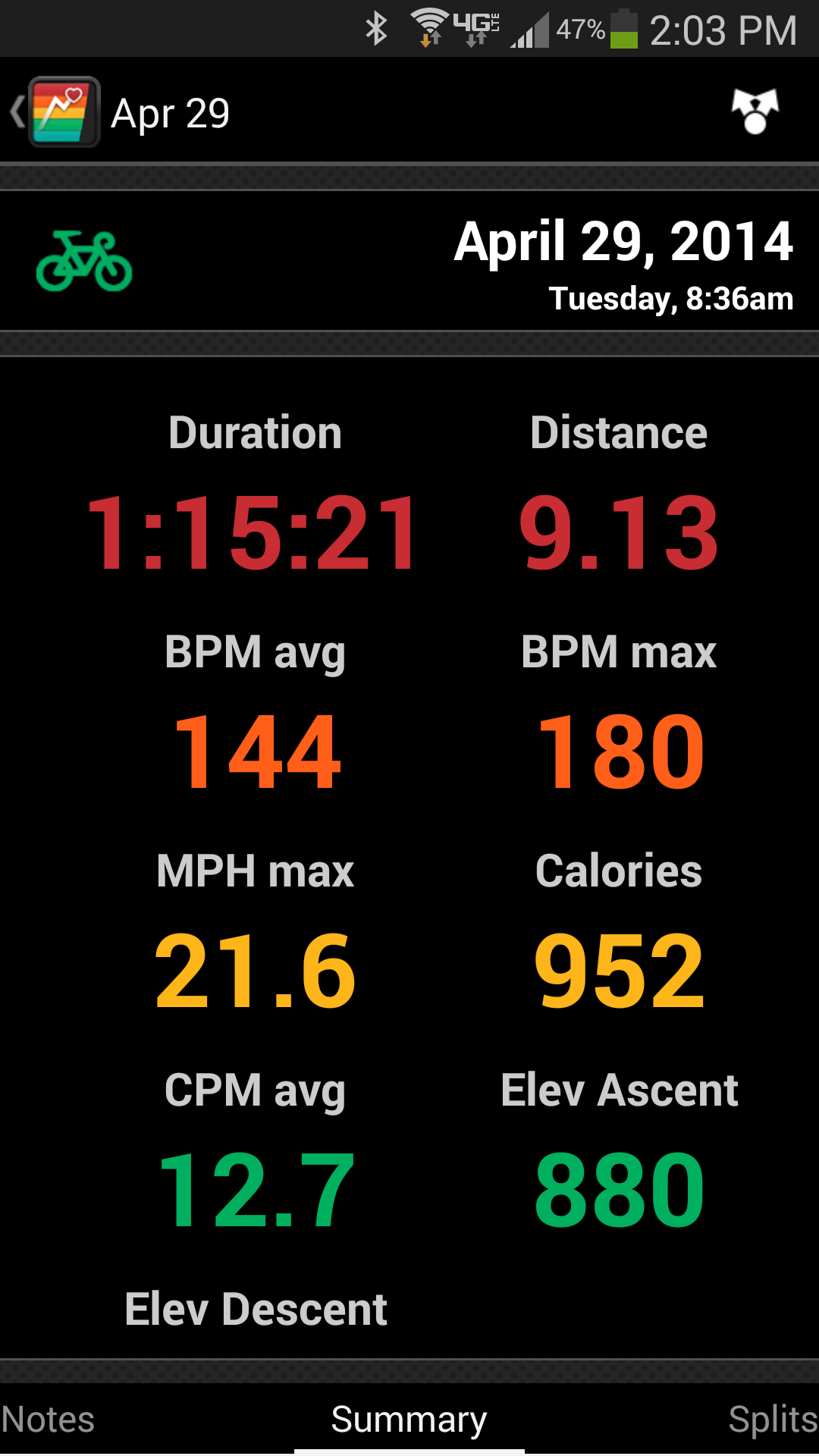Summary Data from a Mountain Bike Ride.