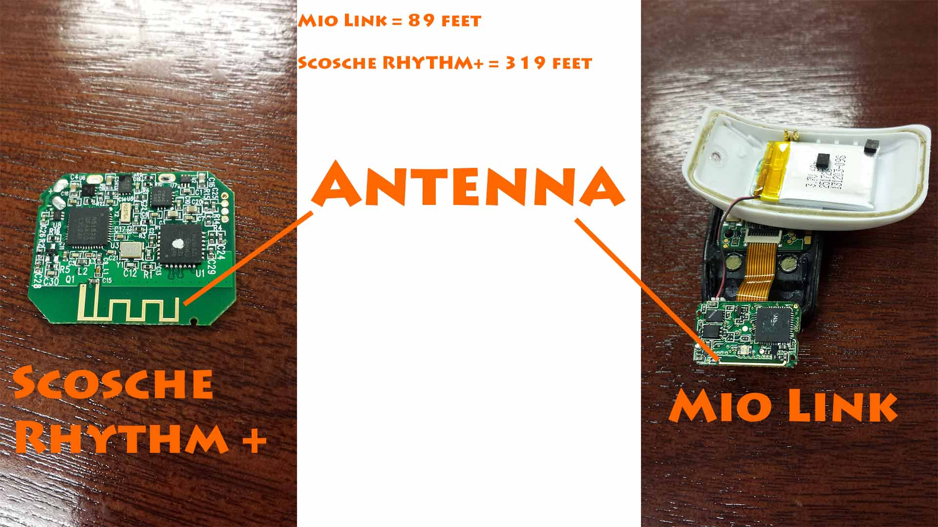 When you take the hardware apart, you can see a clear difference in the pcb footprint of Bluetooth antenna between the Scosche Rhtythm+ and the Mio Link. This could account for the poor performance of the Mio Link.