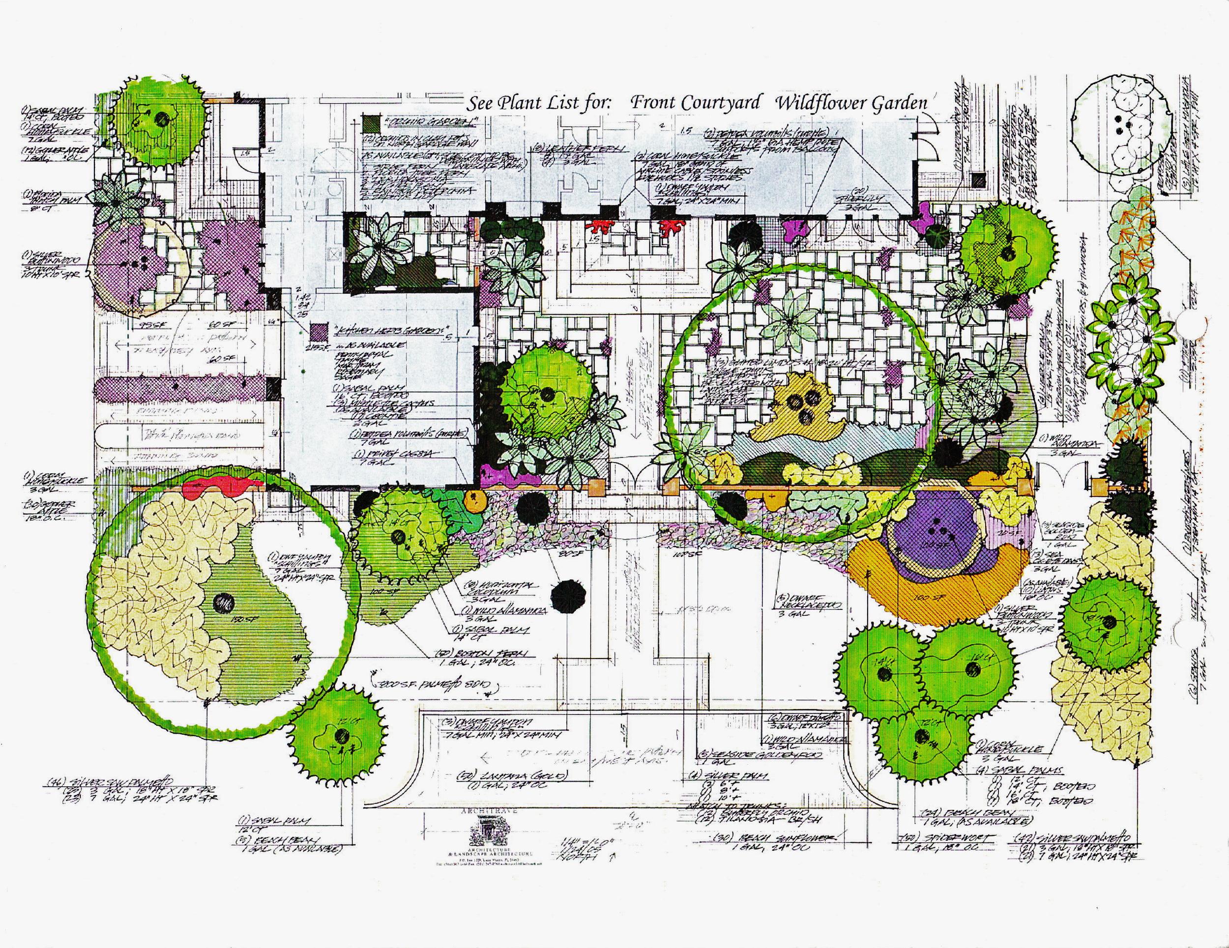Bjork Gardens.jpg