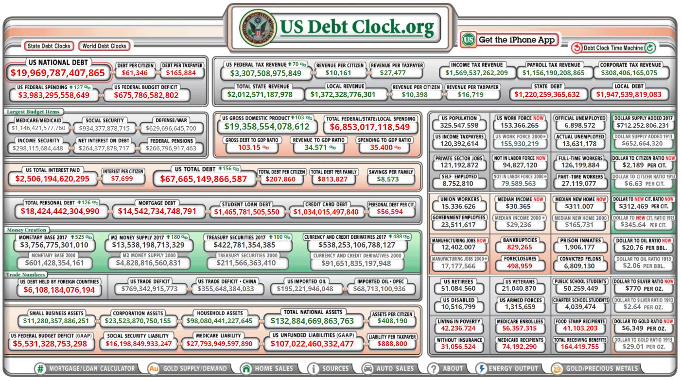 161- debt clock.PNG