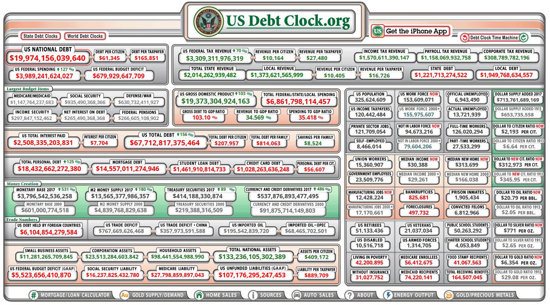 162- debt clock.PNG