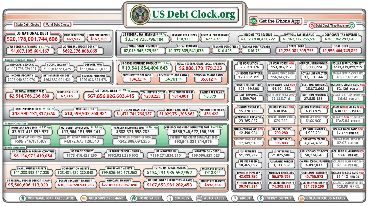 166- debt clock.PNG