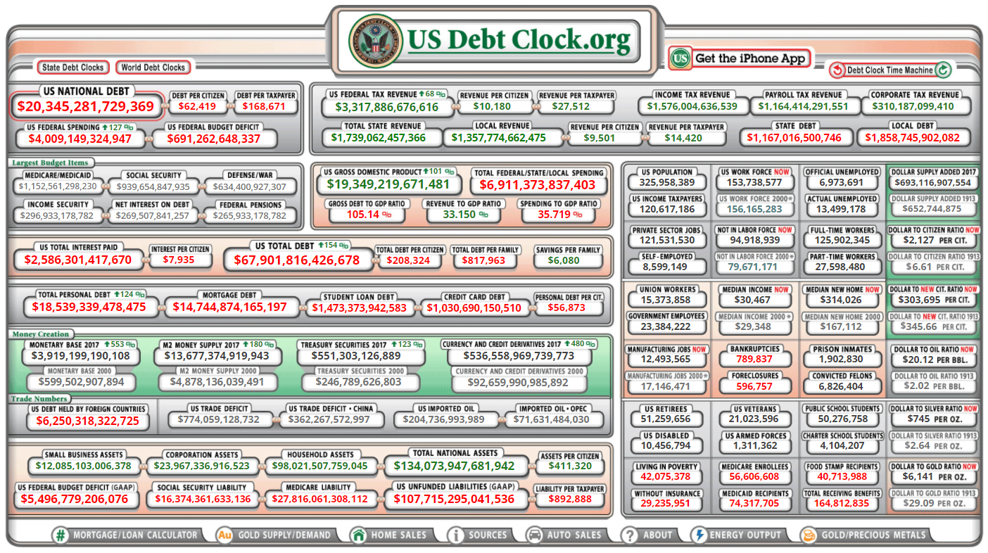 167- debt clock.PNG