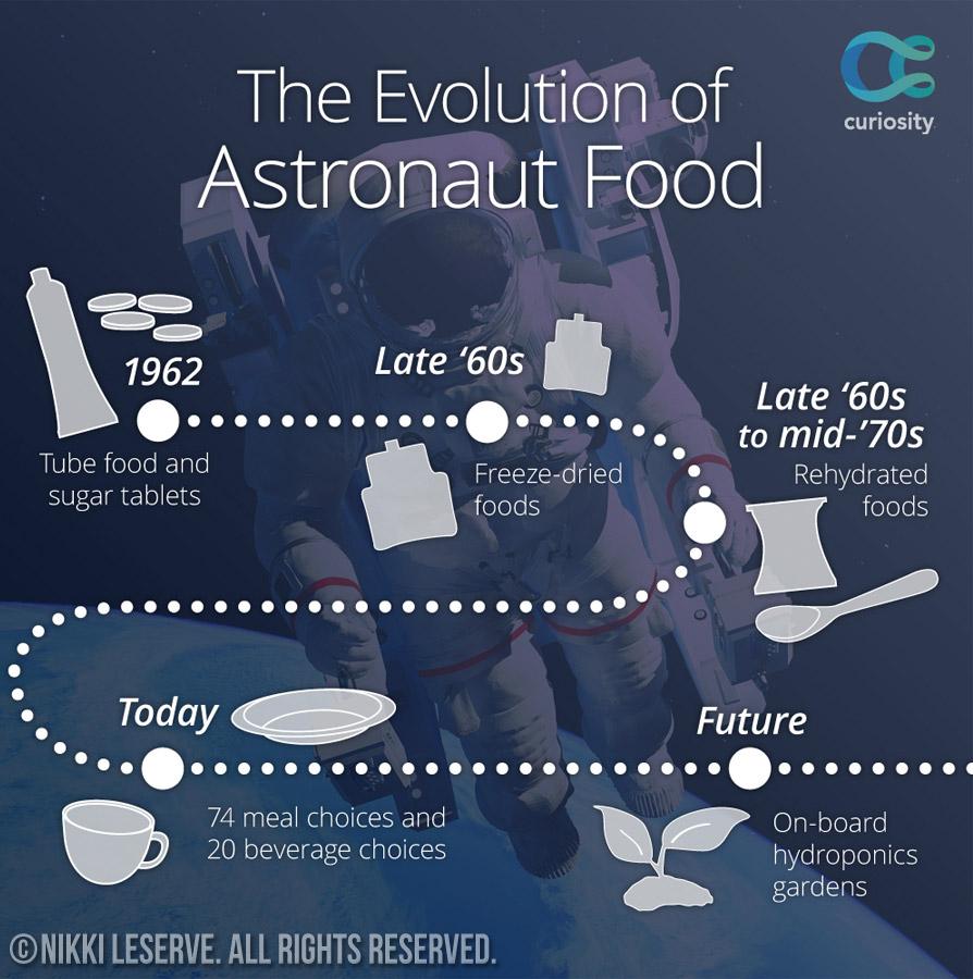 Curiosty.com Social Media Image