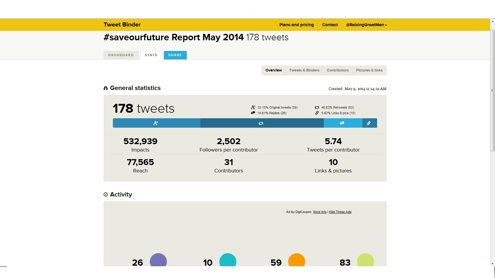 Here is our initial report from our Twitter Chat. We had over 530,000 imprints with more than 77,000 reach. This will grow as we double hashtag the Nigeria situation as both  #SaveOurFuture    #BringBackOurGirls  (#SaveOurFuture distinguishes our conversation from the other #BringBackOurGirls social media activists). Drums keep drummin'!!! Let's do this!