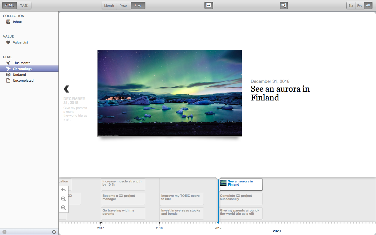 Photo:  Auroraborealis  by  Moyan Brenn  An example of the goal view : the timeline