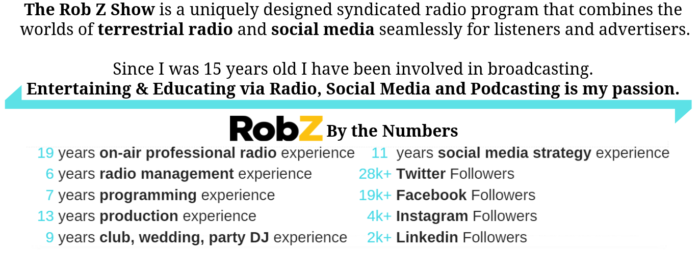 rob z show history by the numbers results social proof