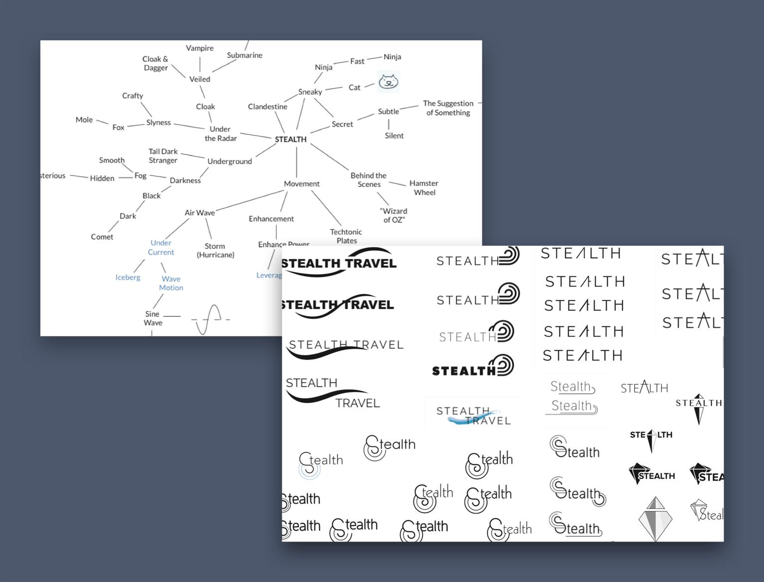Sketches & Mindmaps
