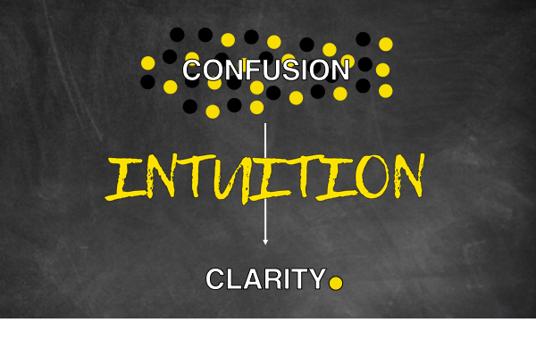 intuition confusion to clarity