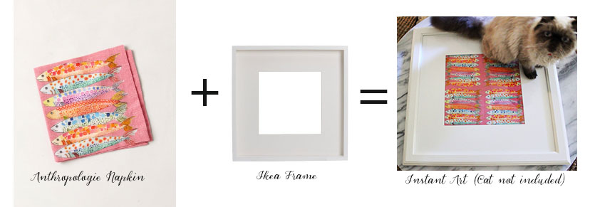 Wall Art Formula