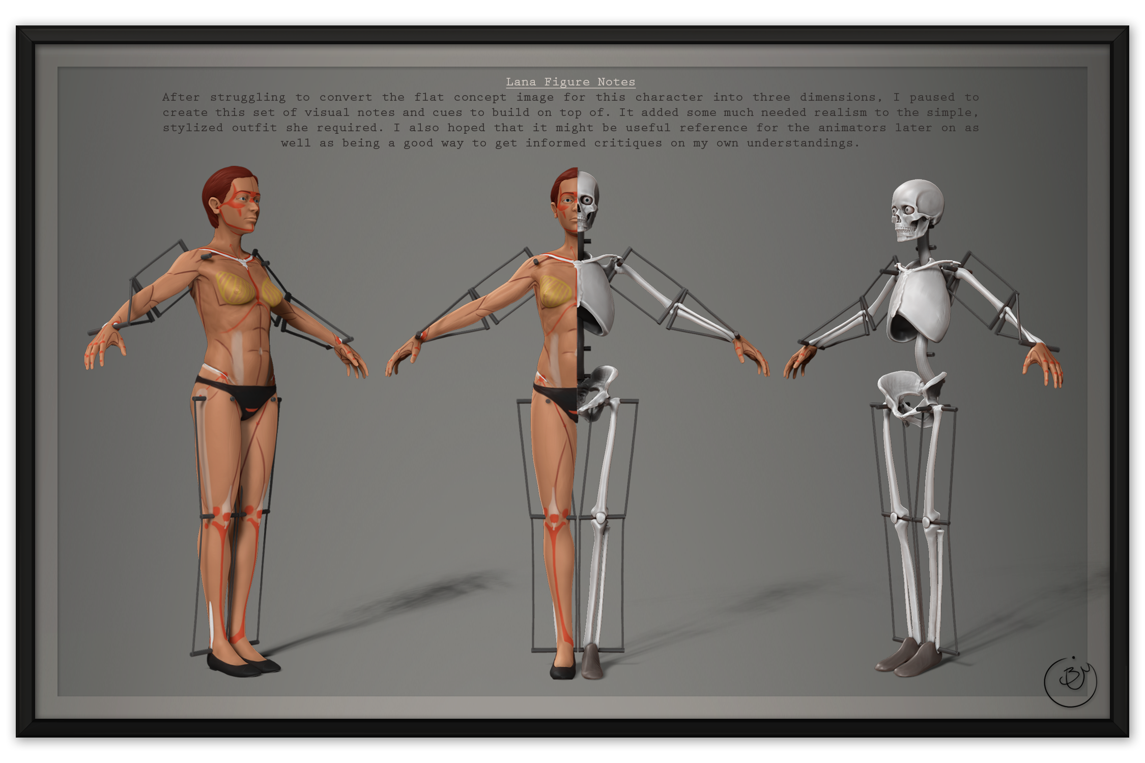 SM:Origins - Form Anatomy #1