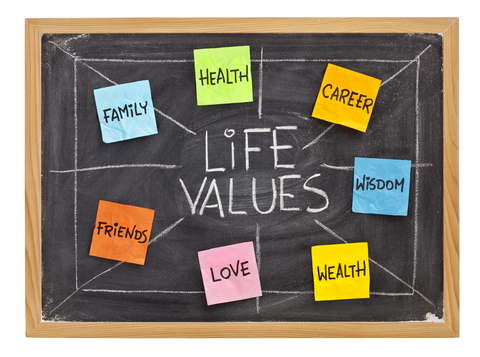 Life Journey Map  ® supports development on various levels and helps answering developmental questions. Knowing our values helps live an authentic, fulfilling, happy life. Values are essential both in private and professional life as they determine one's decision-making and problem solving style.