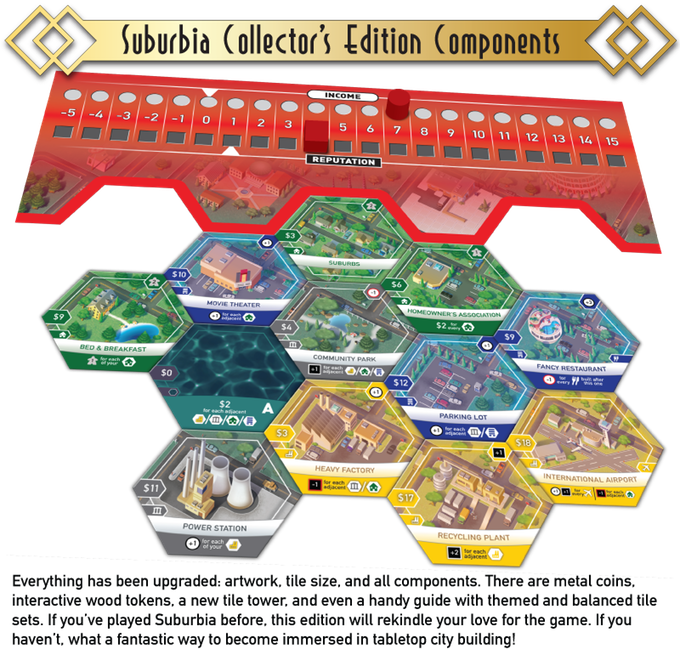 SuburbiaCollectorComponents.png