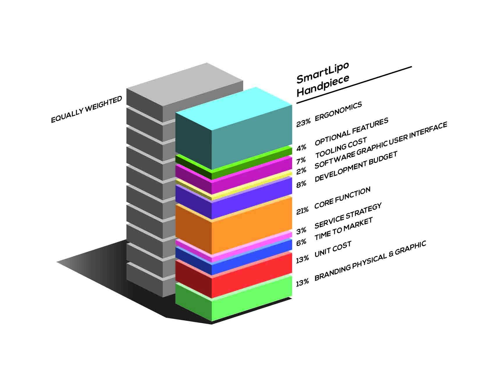 Info graphic  SmartLipo.jpg