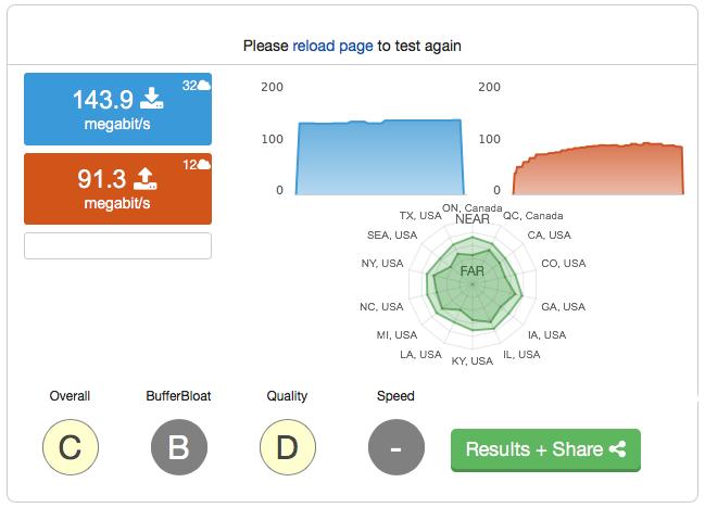 2011 iMac wifi speedtest