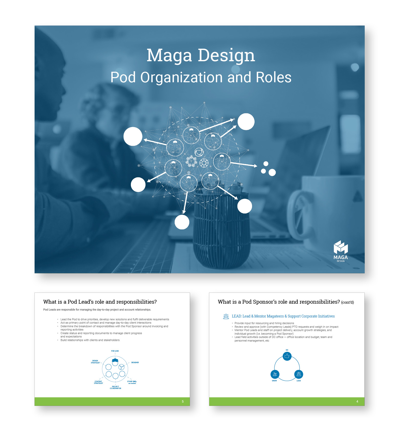- To go along with the new, playful branding, we revamped Maga Design's internal presentations. The new presentations relied more heavily on imagery and graphics to supplement the content that was being presented.