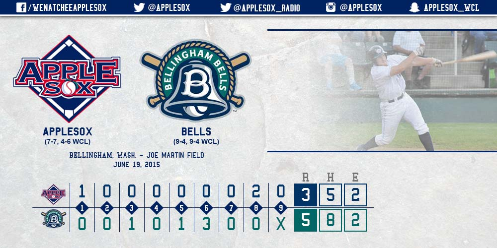 Mitchell Holland hit the AppleSox first home run of 2015 to lead off the eighth inning, Friday.