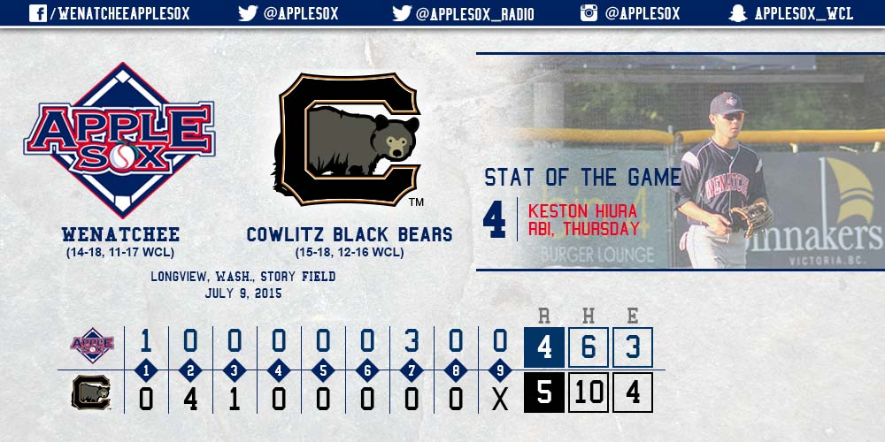 The AppleSox were led offensively by Keston Hiura, Thursday.