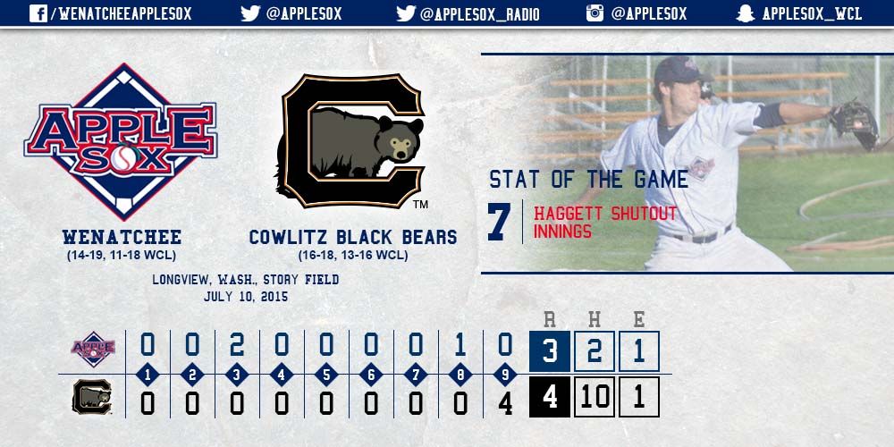 Cowlitz posted a four-run comeback in the ninth, Friday, to steal one from Wenatchee.