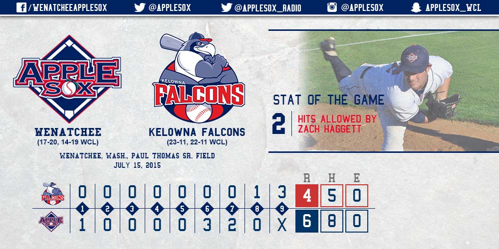 The AppleSox won a WCL East series for the first time, Wednesday.