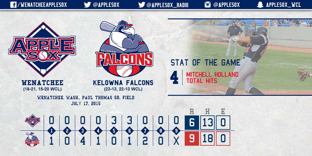 The AppleSox and Falcons will battle for the series, Saturday night, after Kelowna won game two 9-6, Friday night.