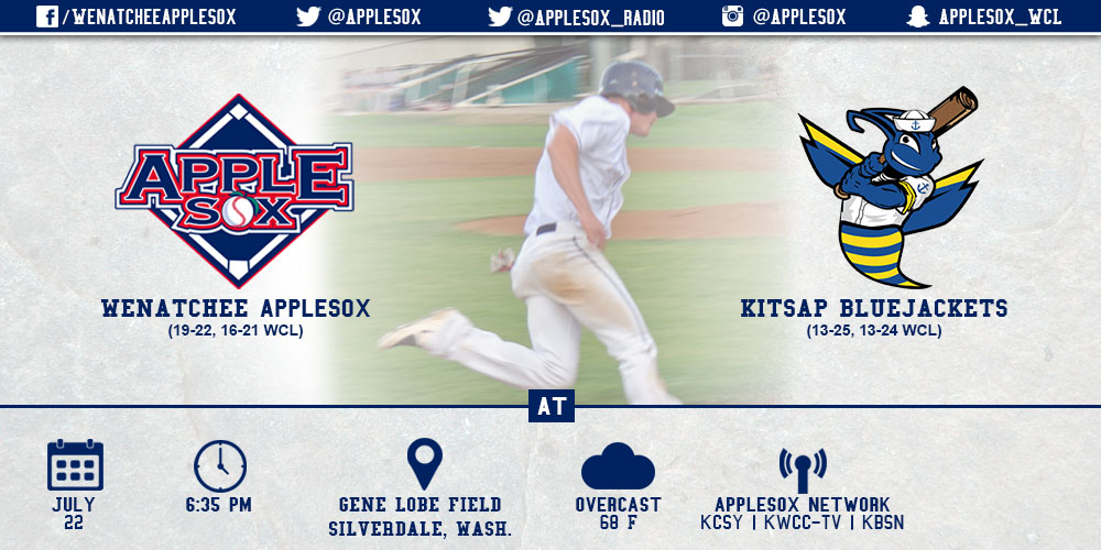 The AppleSox and BlueJackets play in the second game of a three-game series, Wednesday at 6:35 p.m. Zach Haggett will pitch for Wenatchee.