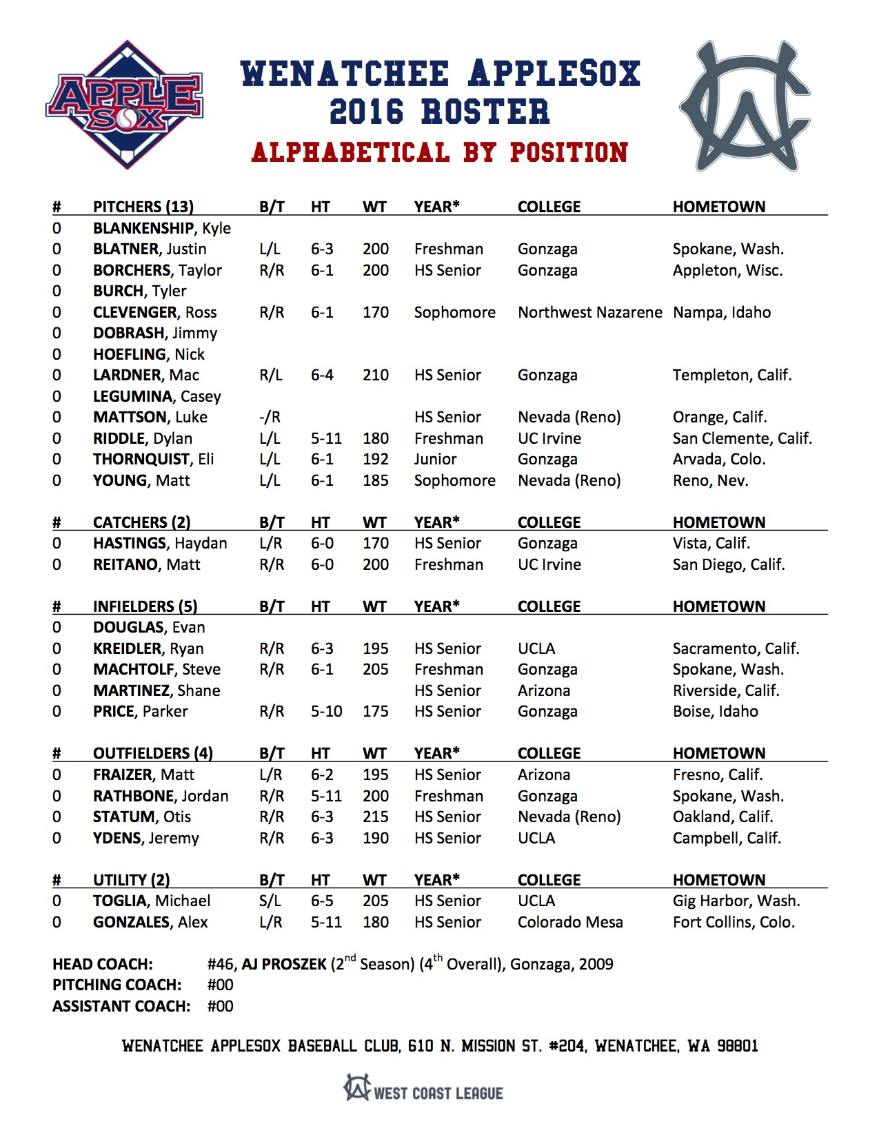 Alex Gonzales, the brother of former Sox pitcher Marco Gonzales, is among the latest to join the 2016 AppleSox. Other signings include the return of last year's shortstop Evan Douglas, right-handed pitcher Ross Clevenger, right-handed pitcher Jimmy Dobrash, and left-handed pitcher Nick Hoefling.